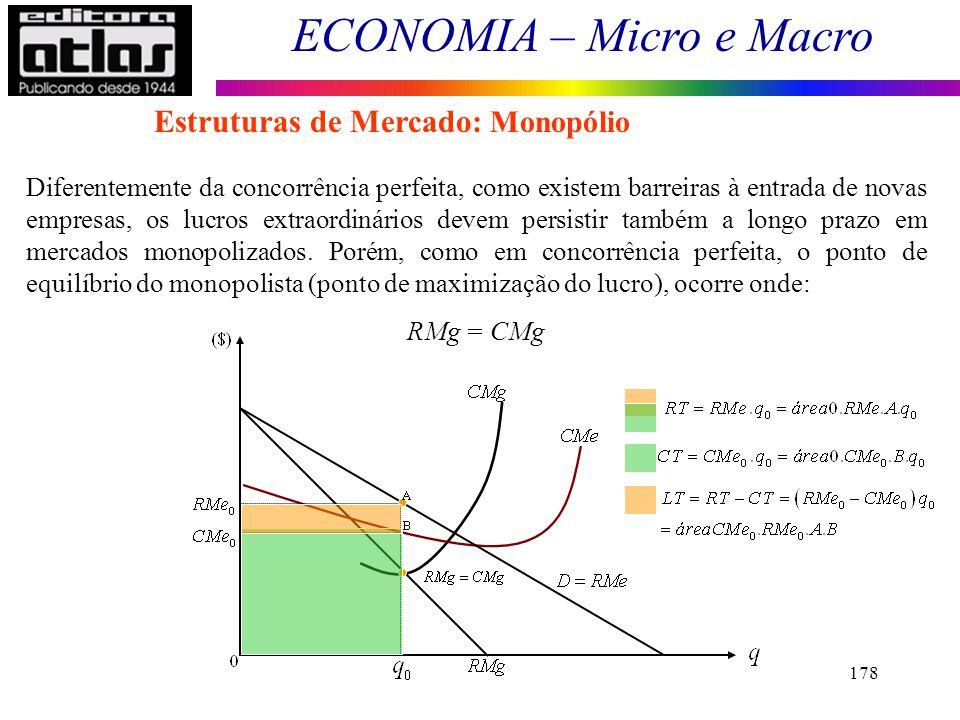 Estruturas de Mercado: Monopólio