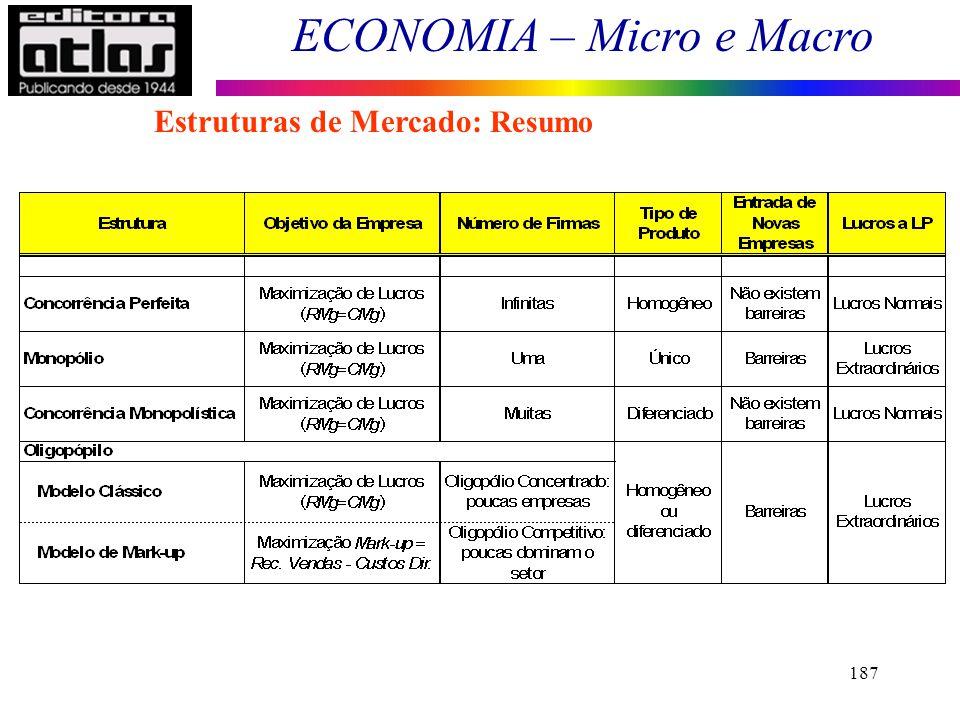 Estruturas de Mercado: Resumo