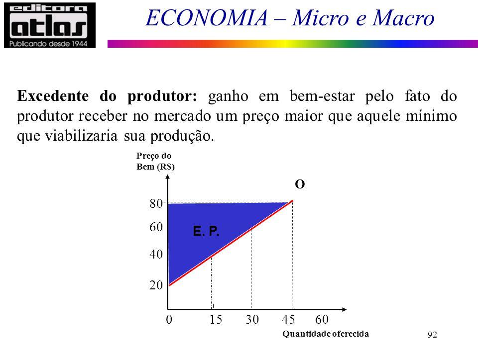 Excedente do produtor: ganho em bem-estar pelo fato do produtor receber no mercado um preço maior que aquele mínimo que viabilizaria sua produção.