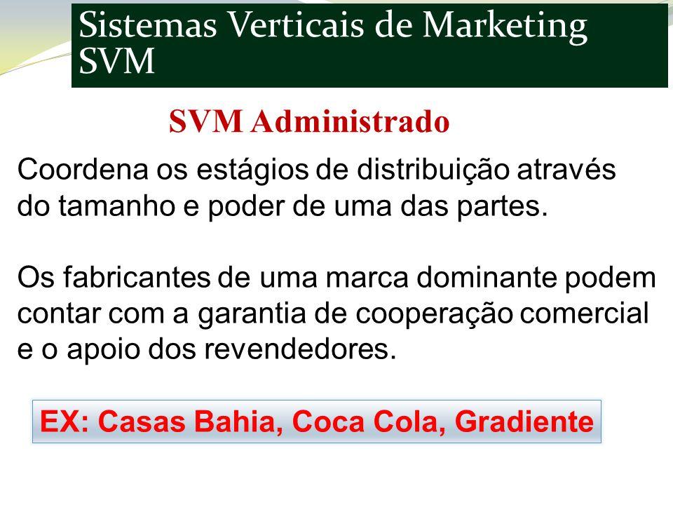 Sistemas Verticais de Marketing SVM