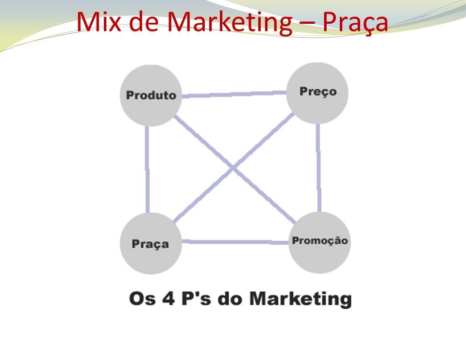 Mix de Marketing – Praça