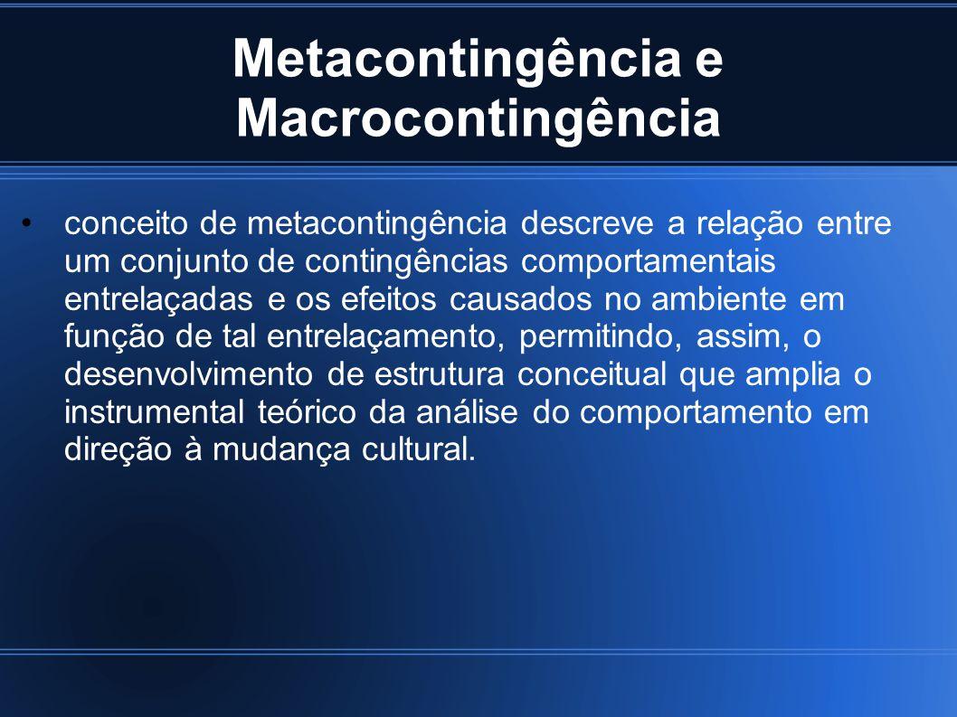 Metacontingência e Macrocontingência