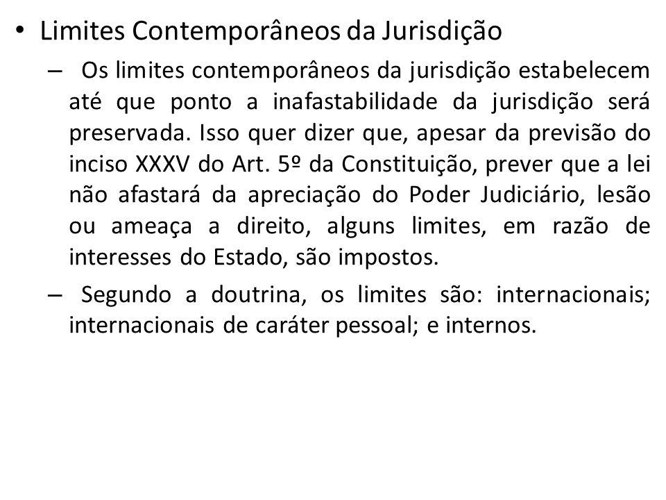 Limites Contemporâneos da Jurisdição