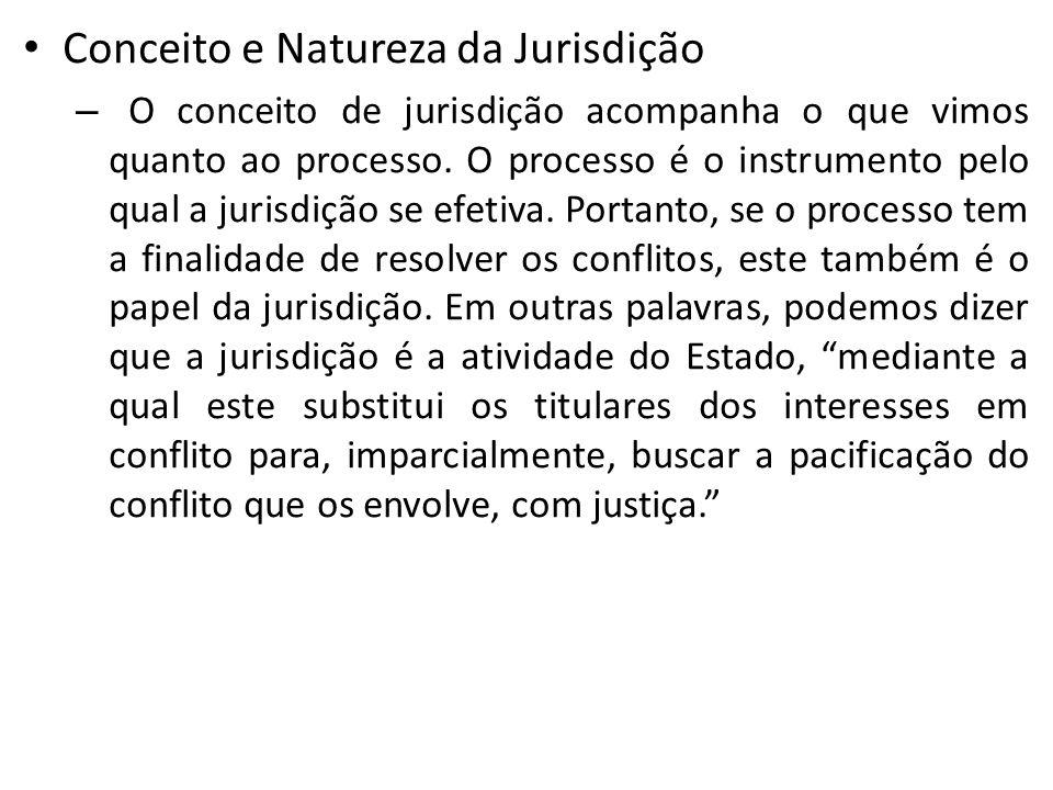 Conceito e Natureza da Jurisdição