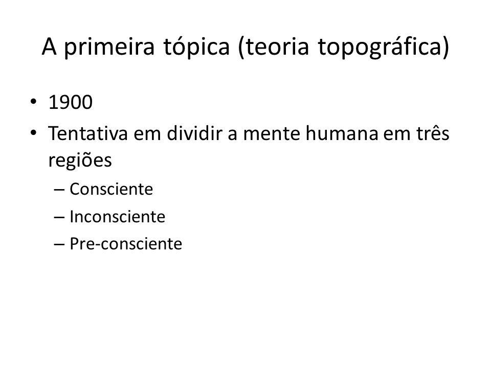 A primeira tópica (teoria topográfica)