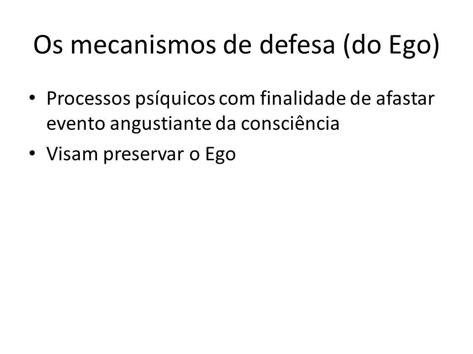 Os mecanismos de defesa (do Ego)