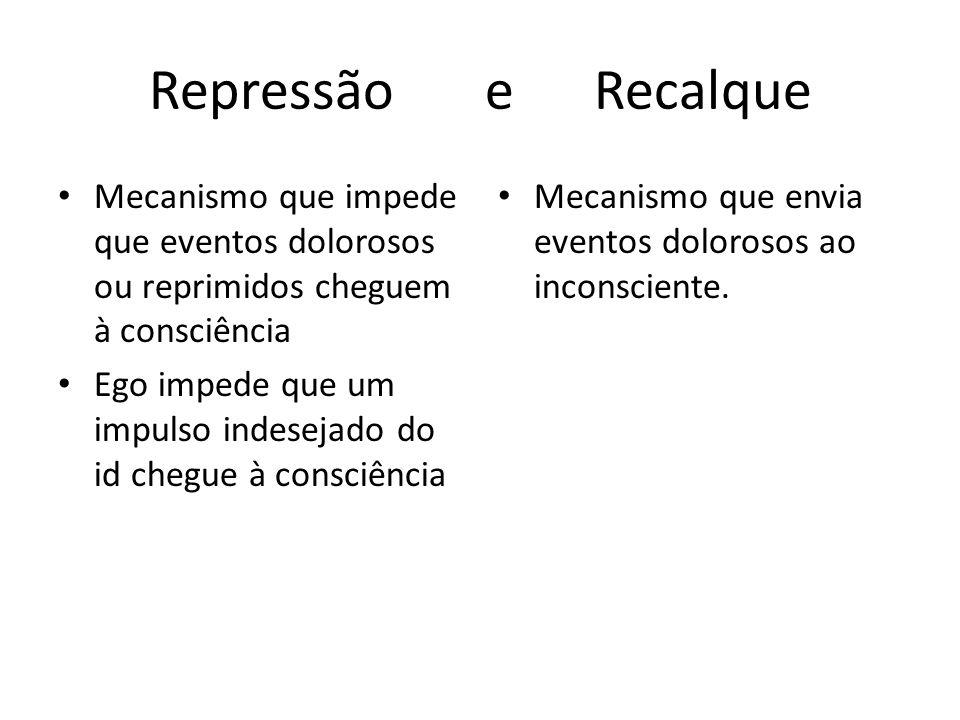 Repressão e Recalque Mecanismo que impede que eventos dolorosos ou reprimidos cheguem à consciência.