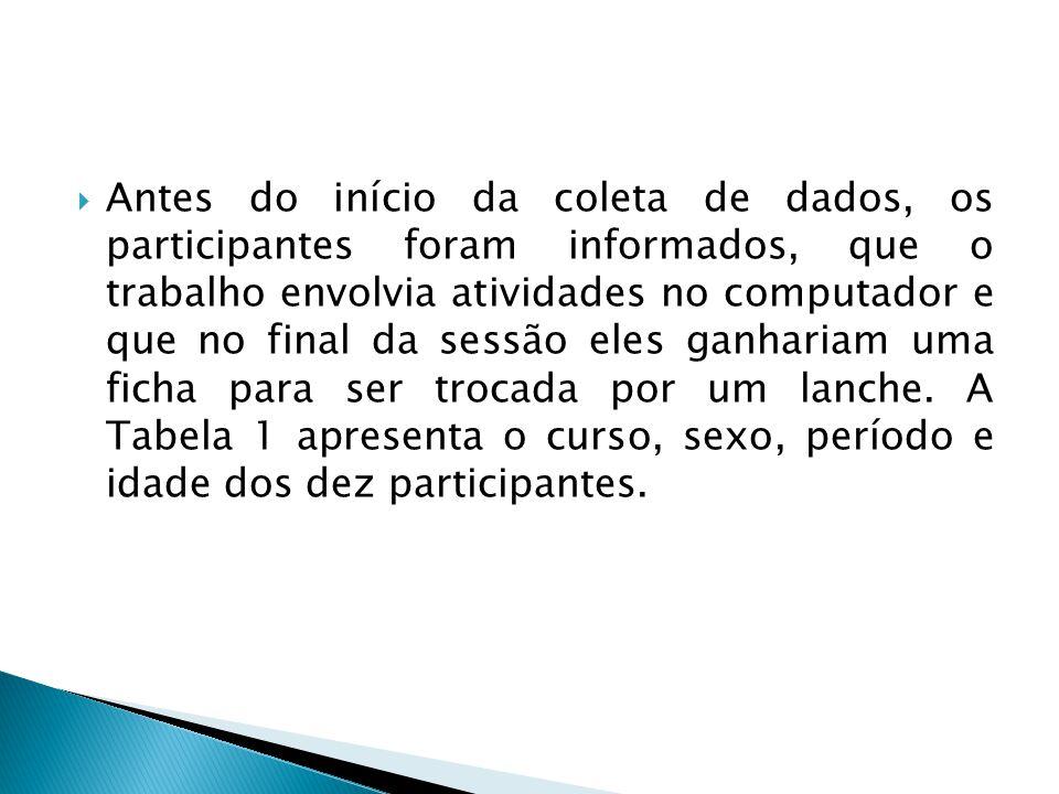 Antes do início da coleta de dados, os participantes foram informados, que o trabalho envolvia atividades no computador e que no final da sessão eles ganhariam uma ficha para ser trocada por um lanche.