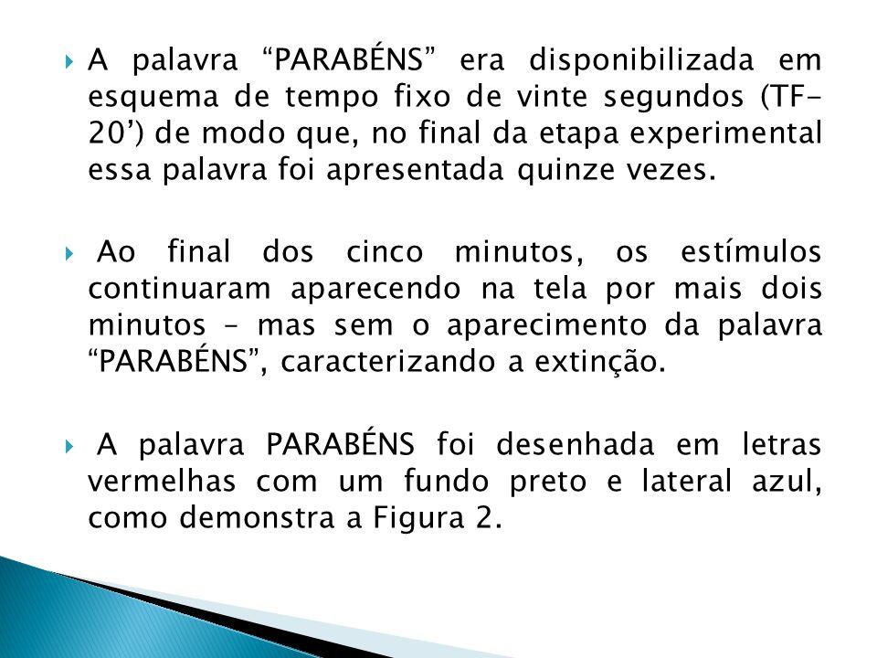 A palavra PARABÉNS era disponibilizada em esquema de tempo fixo de vinte segundos (TF- 20') de modo que, no final da etapa experimental essa palavra foi apresentada quinze vezes.