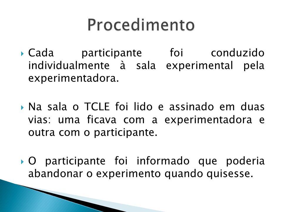 Procedimento Cada participante foi conduzido individualmente à sala experimental pela experimentadora.