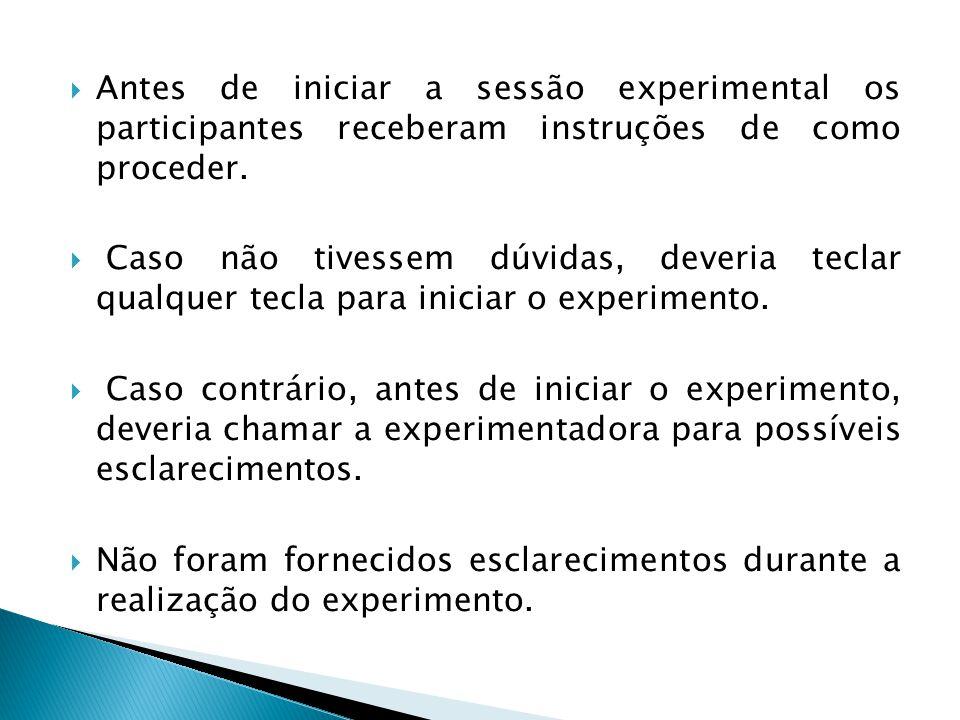 Antes de iniciar a sessão experimental os participantes receberam instruções de como proceder.