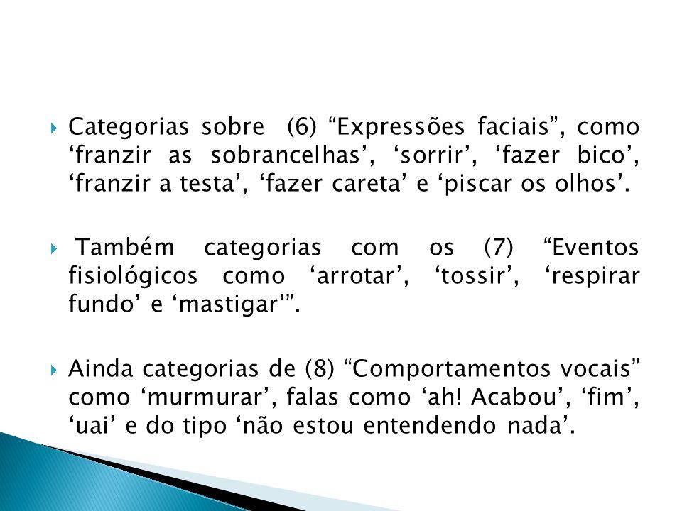 Categorias sobre (6) Expressões faciais , como 'franzir as sobrancelhas', 'sorrir', 'fazer bico', 'franzir a testa', 'fazer careta' e 'piscar os olhos'.