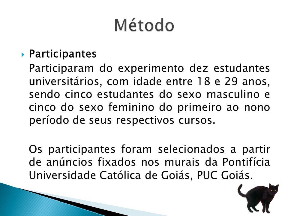 Método Participantes.