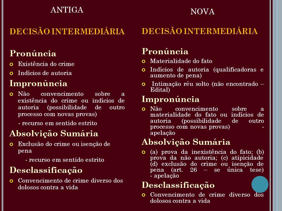 Pronúncia Pronúncia Impronúncia Impronúncia Absolvição Sumária