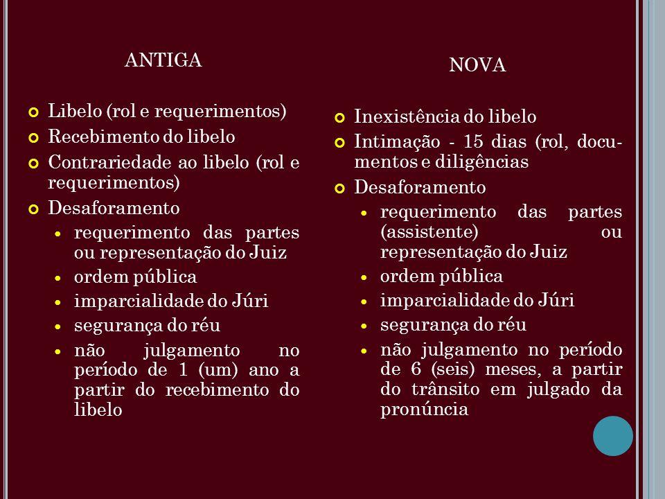ANTIGA Libelo (rol e requerimentos) Recebimento do libelo. Contrariedade ao libelo (rol e requerimentos)