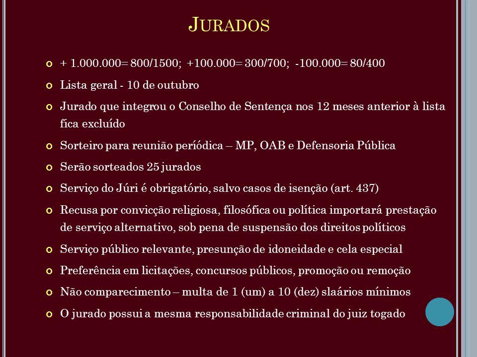 Jurados + 1.000.000= 800/1500; +100.000= 300/700; -100.000= 80/400. Lista geral - 10 de outubro.