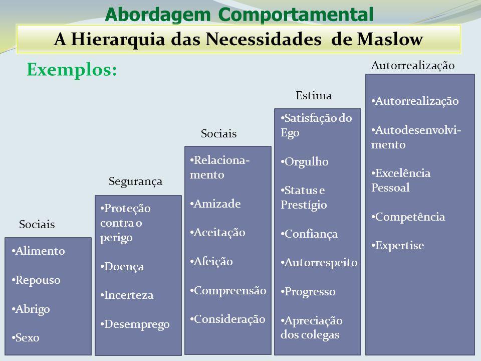 A Hierarquia das Necessidades de Maslow