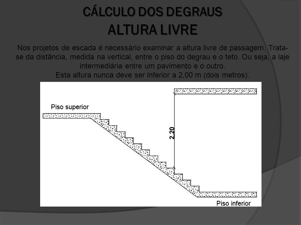 CÁLCULO DOS DEGRAUS ALTURA LIVRE