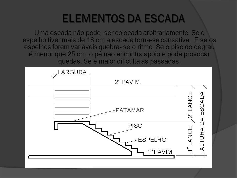 ELEMENTOS DA ESCADA