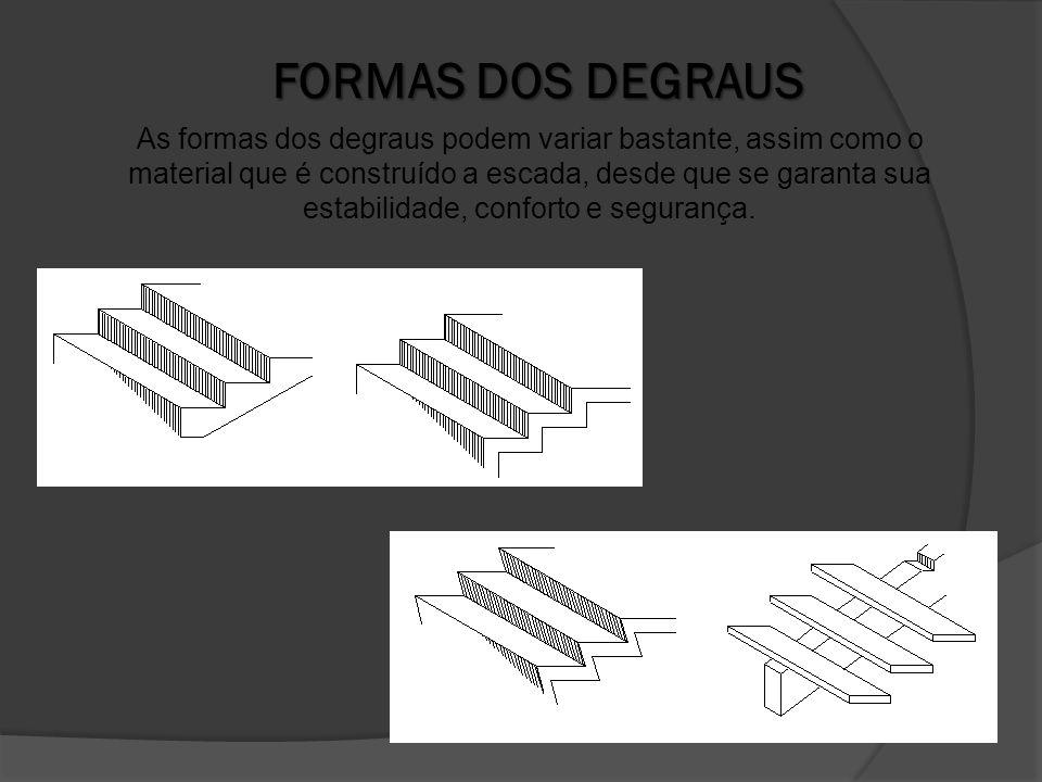 FORMAS DOS DEGRAUS