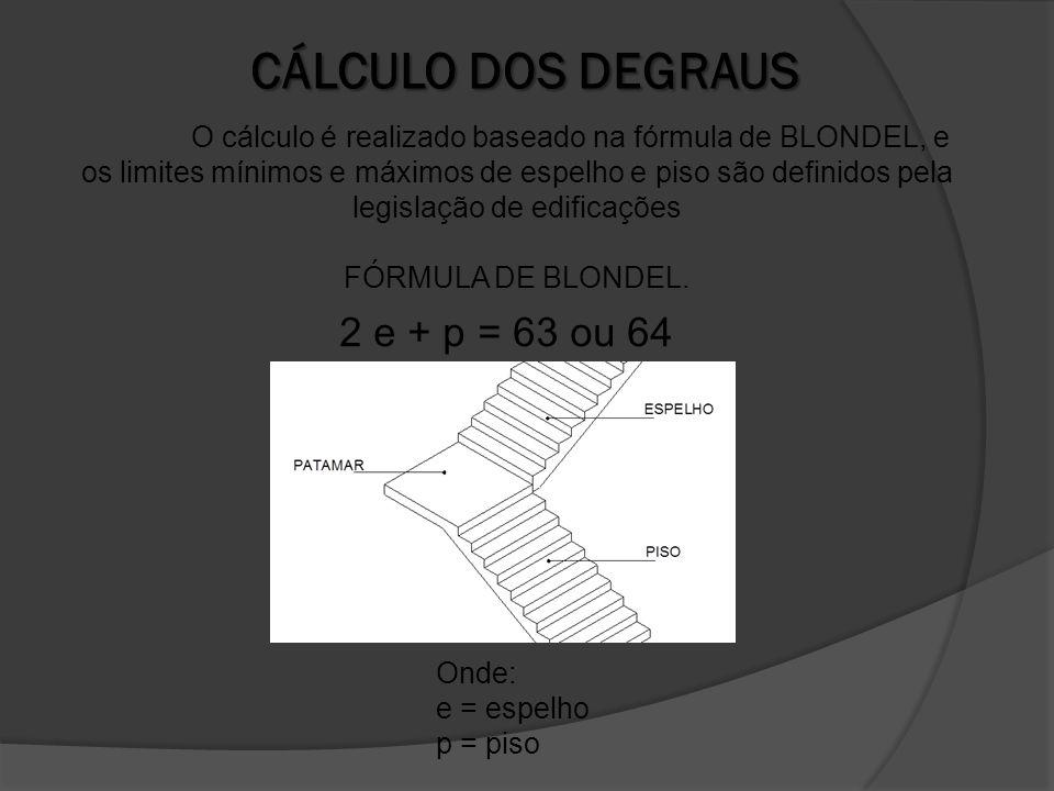 CÁLCULO DOS DEGRAUS 2 e + p = 63 ou 64