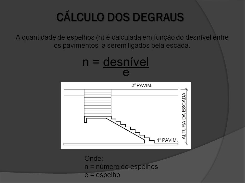 CÁLCULO DOS DEGRAUS n = desnível e