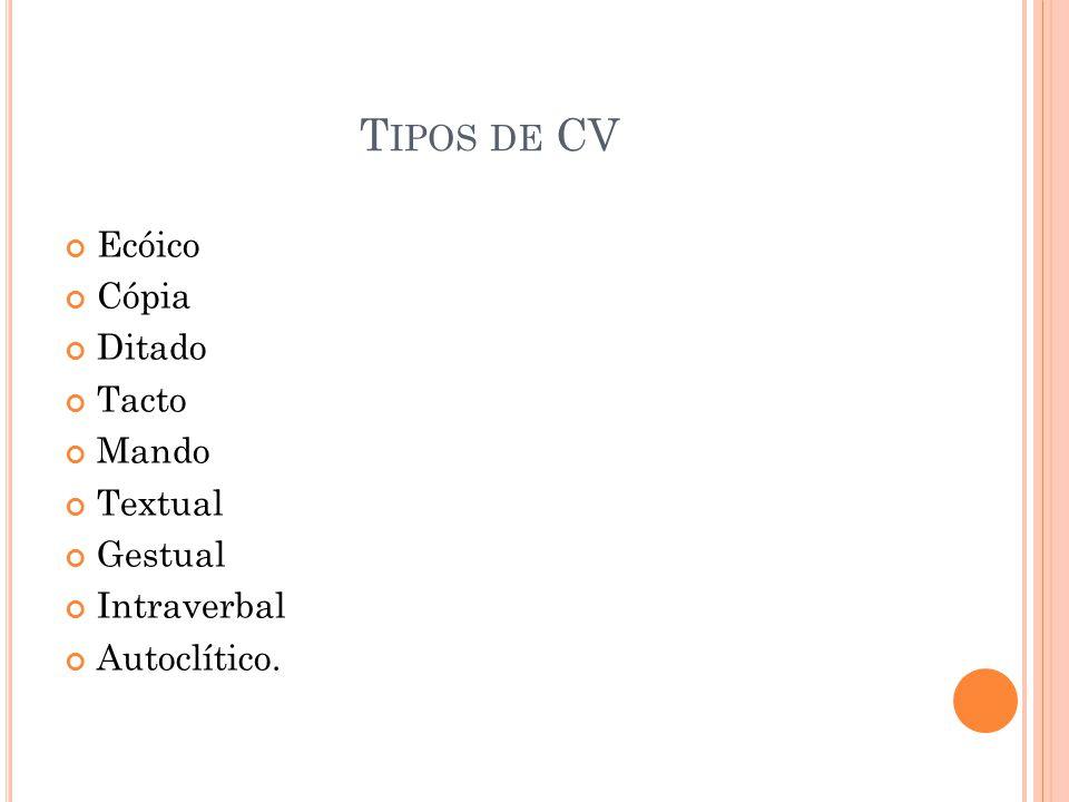 Tipos de CV Ecóico Cópia Ditado Tacto Mando Textual Gestual