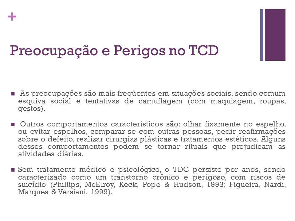 Preocupação e Perigos no TCD