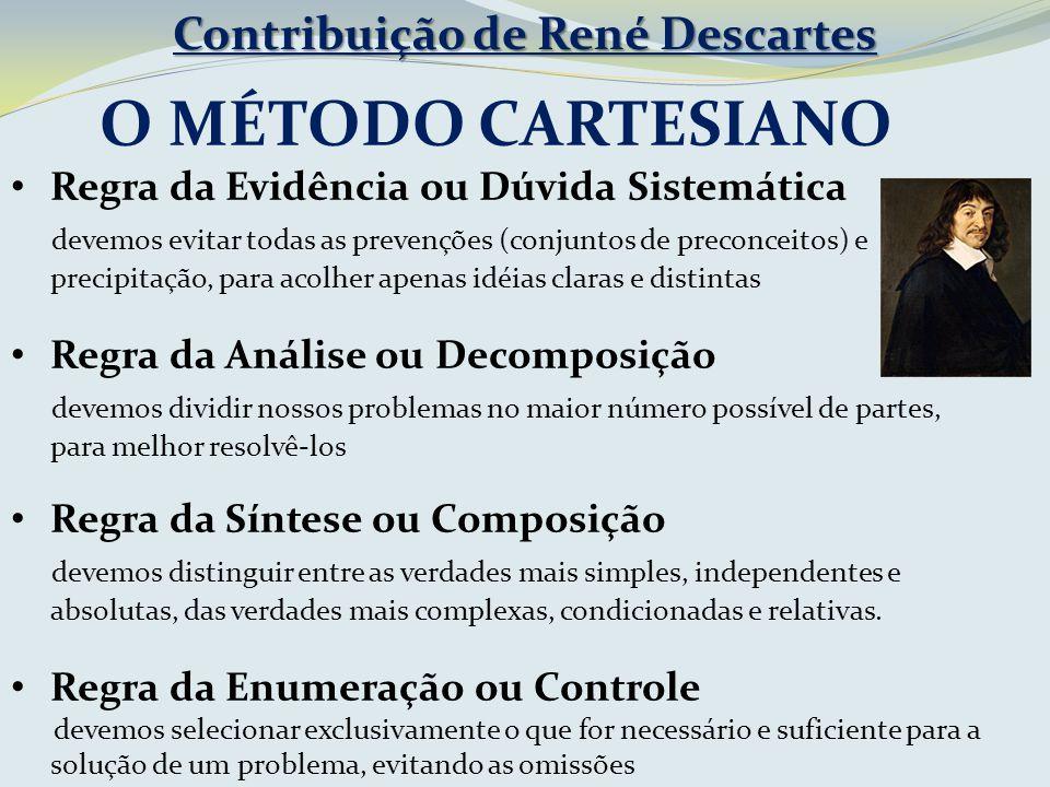 Contribuição de René Descartes