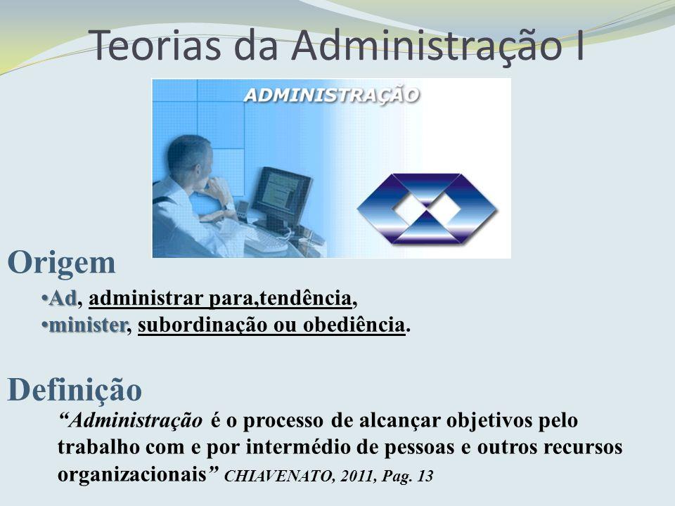 Teorias da Administração I