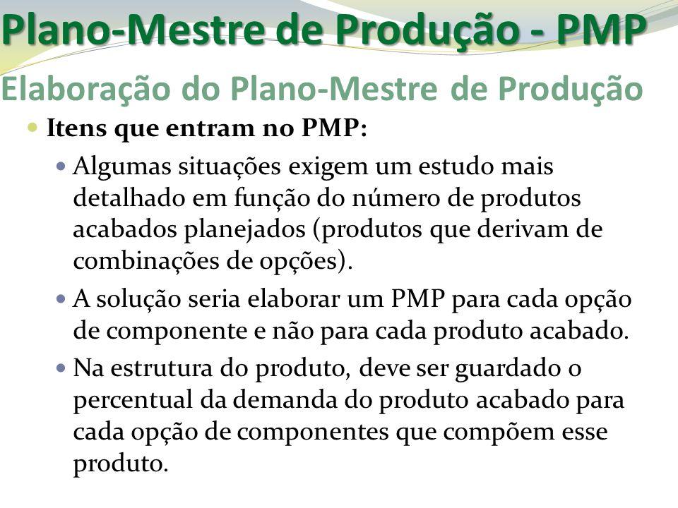 Elaboração do Plano-Mestre de Produção