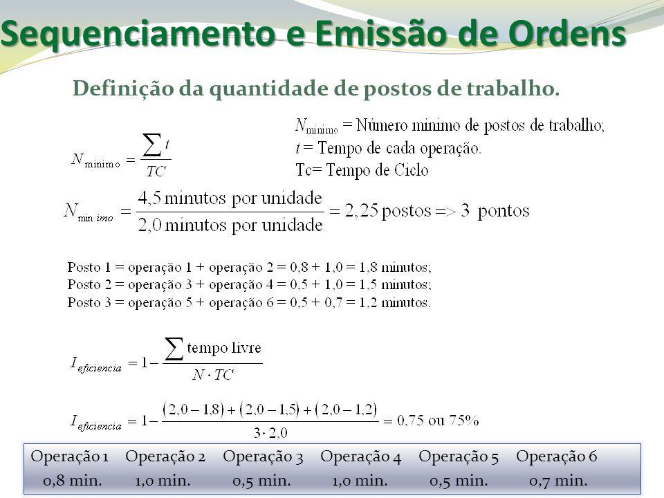 Sequenciamento e Emissão de Ordens