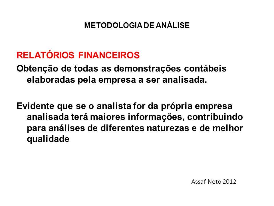 METODOLOGIA DE ANÁLISE