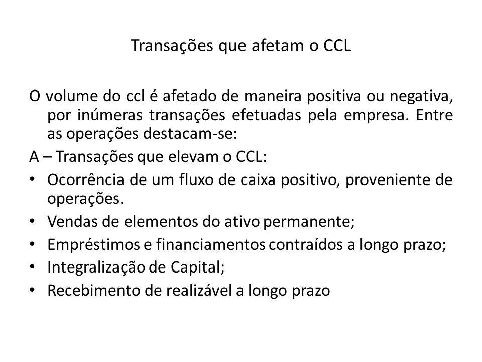 Transações que afetam o CCL