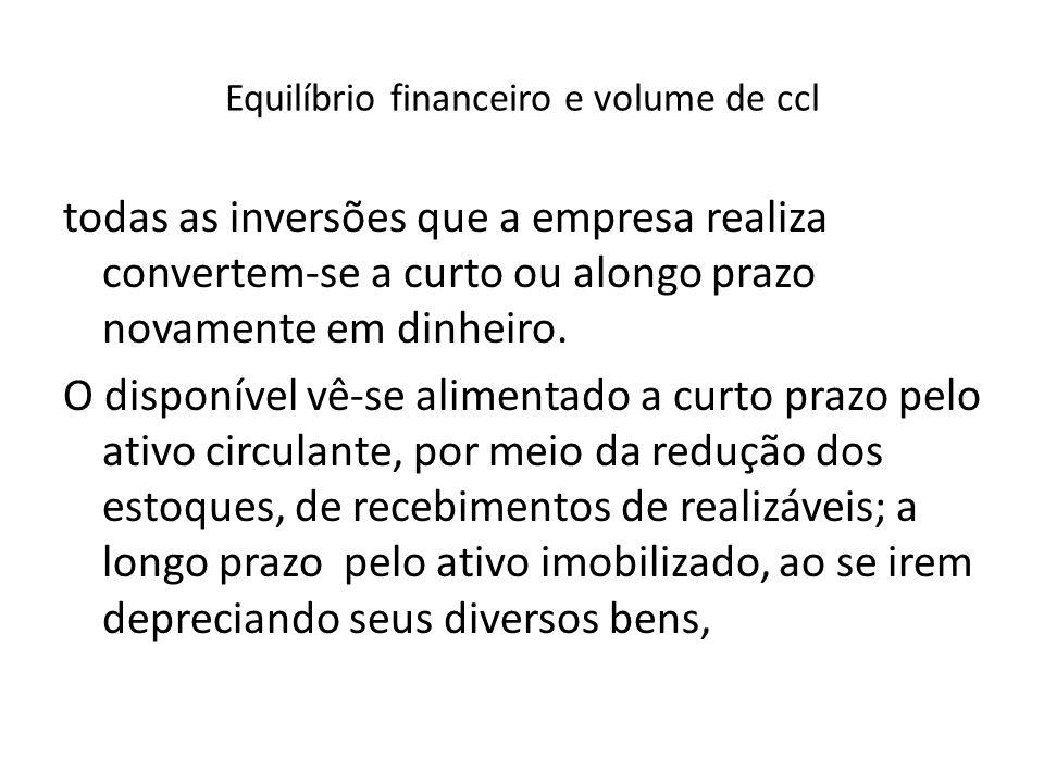 Equilíbrio financeiro e volume de ccl