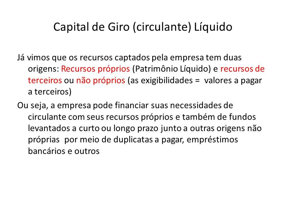 Capital de Giro (circulante) Líquido