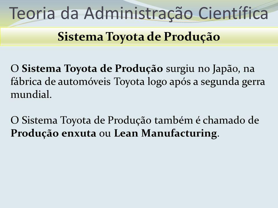 Sistema Toyota de Produção
