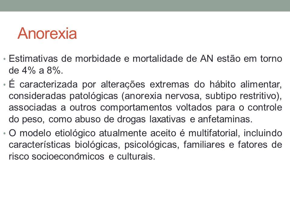 Anorexia Estimativas de morbidade e mortalidade de AN estão em torno de 4% a 8%.
