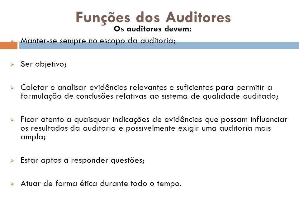 Funções dos Auditores Os auditores devem: