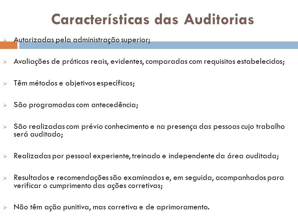 Características das Auditorias