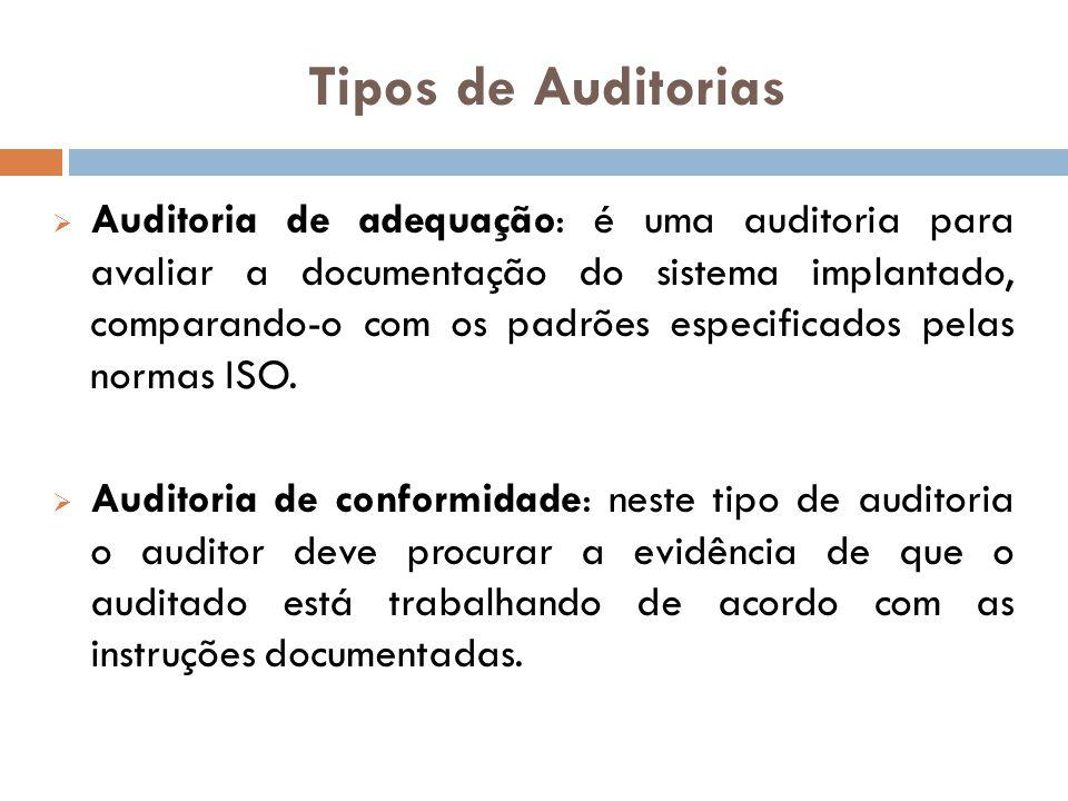 Tipos de Auditorias
