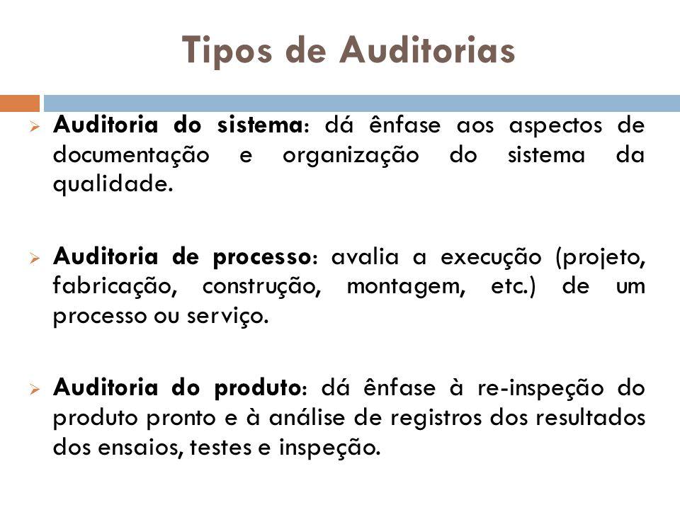 Tipos de Auditorias Auditoria do sistema: dá ênfase aos aspectos de documentação e organização do sistema da qualidade.