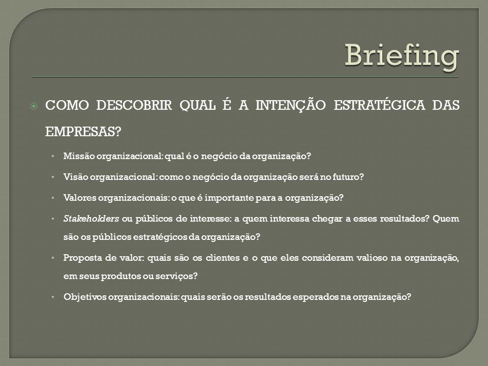 Briefing Como descobrir qual é a intenção estratégica das empresas