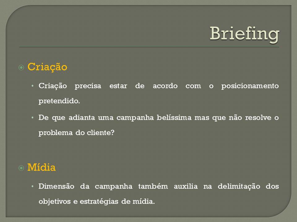 Briefing Criação Mídia