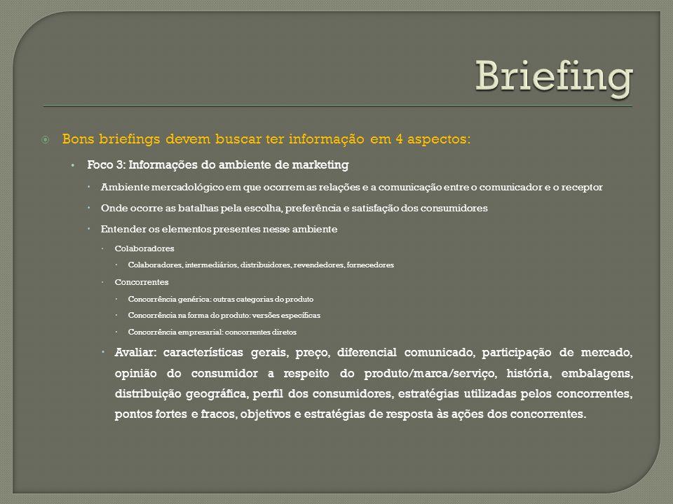 Briefing Bons briefings devem buscar ter informação em 4 aspectos: