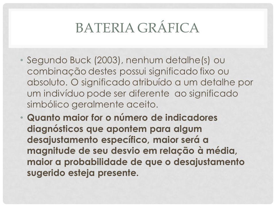 BATERIA GRÁFICA