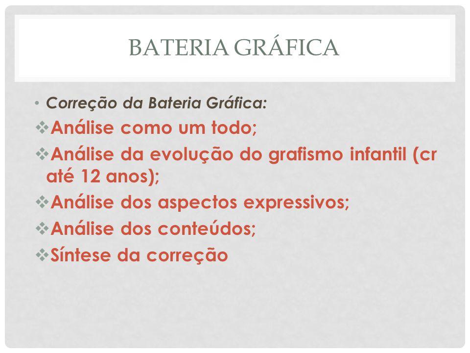 Bateria gráfica Análise como um todo;