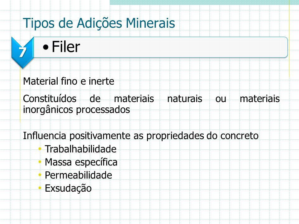 Tipos de Adições Minerais
