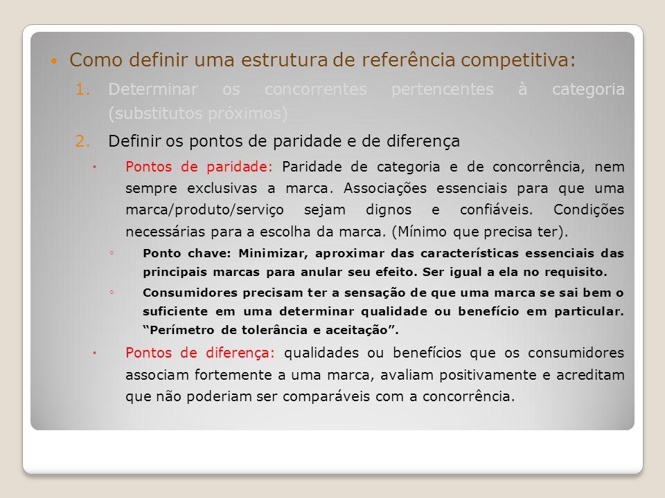 Como definir uma estrutura de referência competitiva: