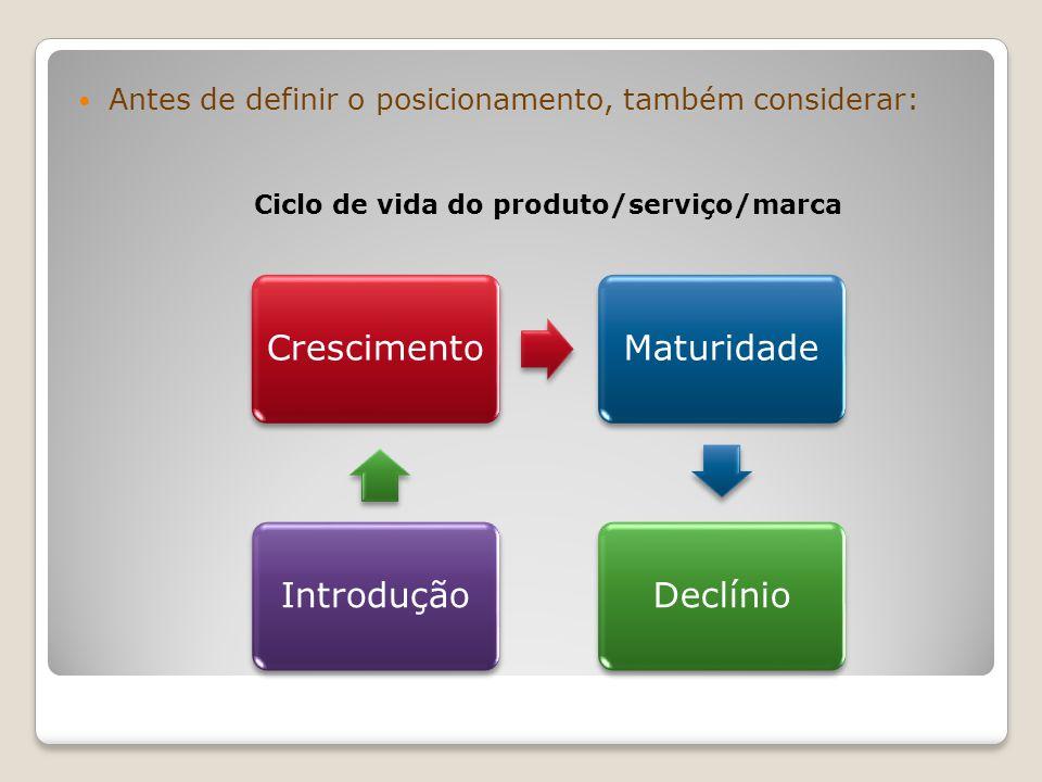 Ciclo de vida do produto/serviço/marca